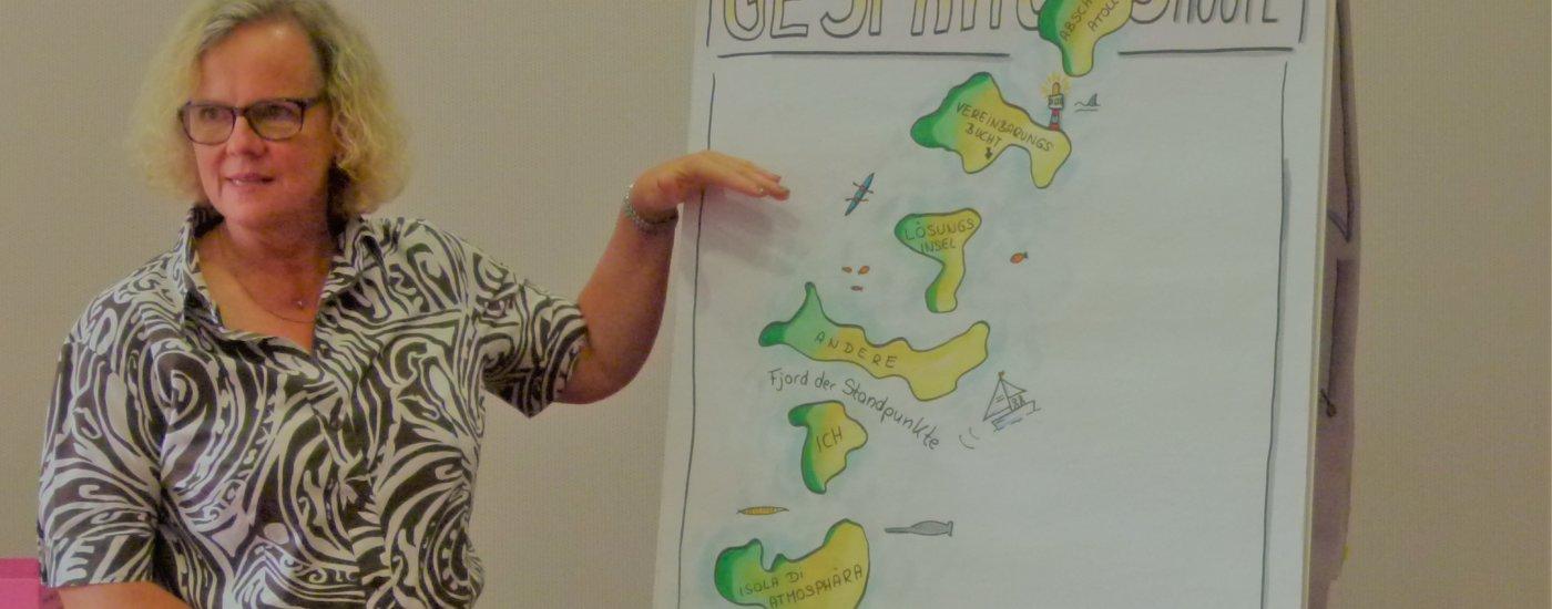 Kurzweil am FlipChart