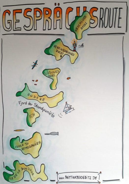 Inseln gelingender Kommunikation