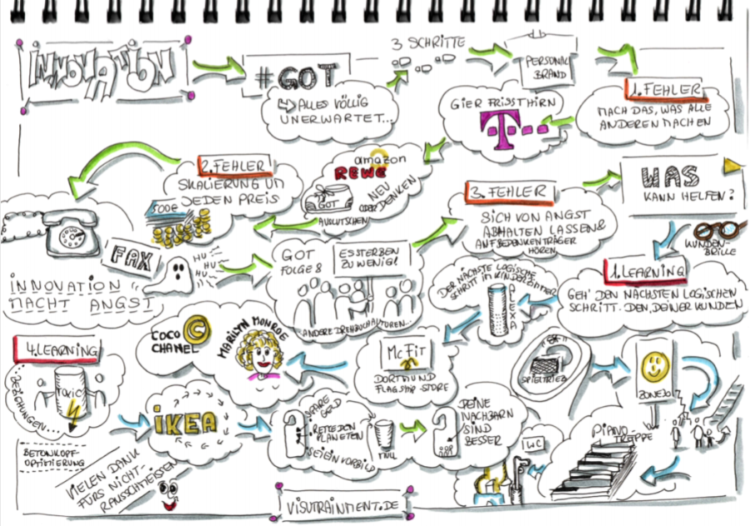 Innovation - Vortrag von Katharina Stapel