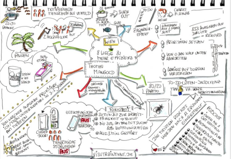 Thomas Mangold - Vortrag Selbstmanagement