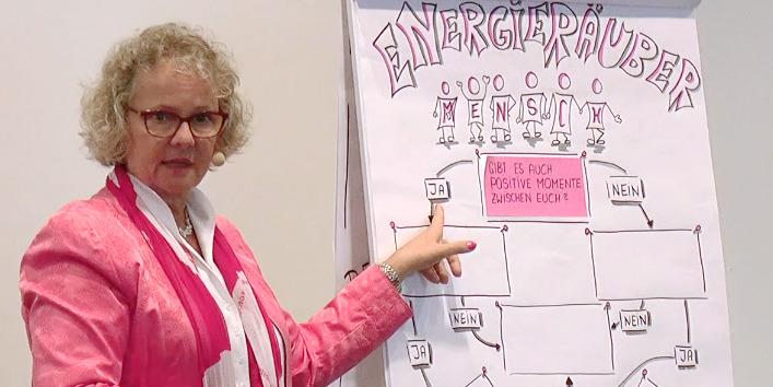 Frau Schöbitz präsentiert am Flipchart