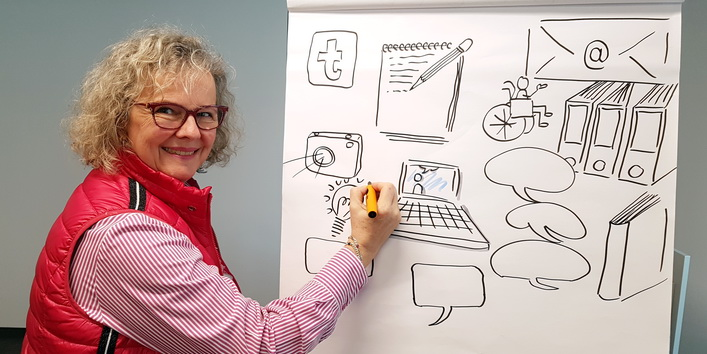 Frau Schöbitz zeichnet aktiv am Flipchart